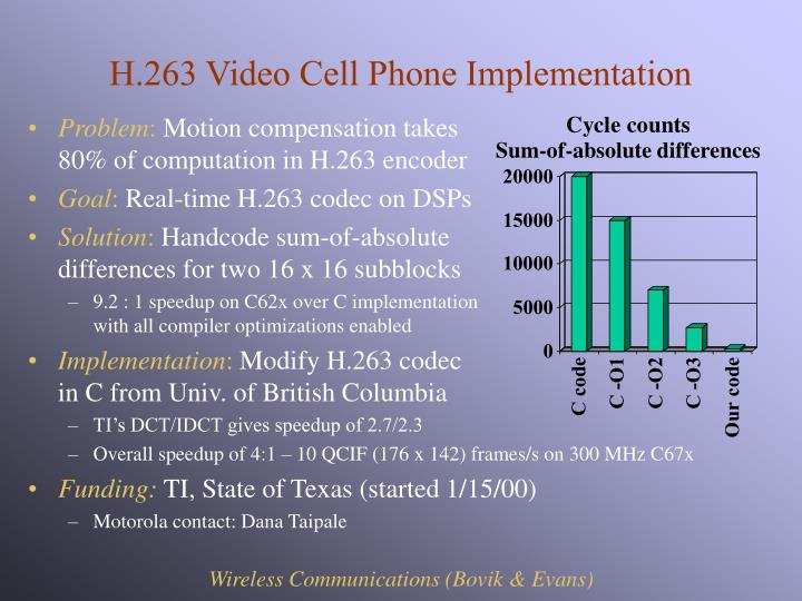 H.263 Video Cell Phone Implementation