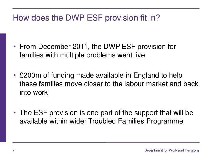 How does the DWP ESF provision fit in?
