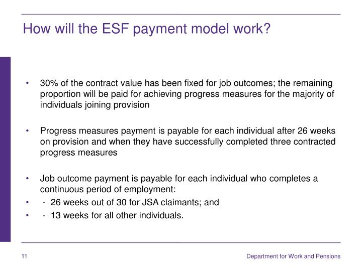 How will the ESF payment model work?