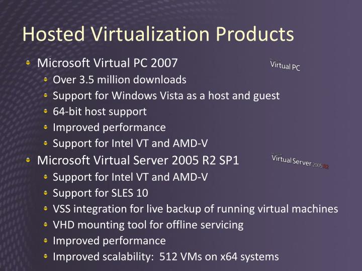 Hosted Virtualization Products