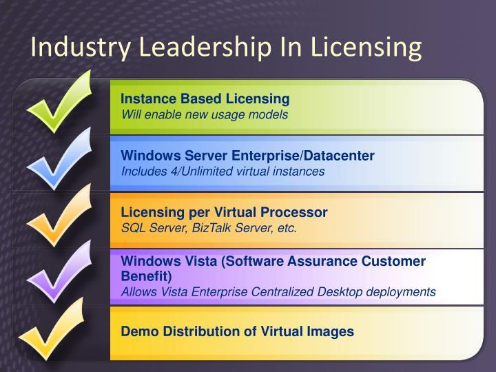 Industry Leadership In Licensing