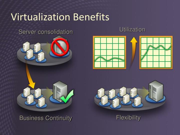 Virtualization Benefits