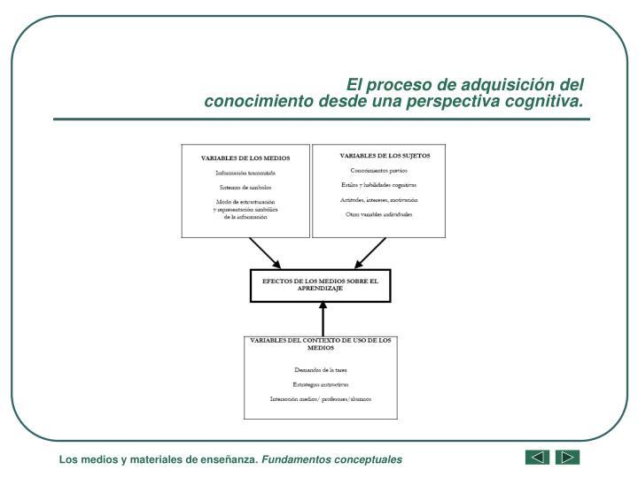El proceso de adquisición del