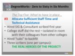 degreeworks zero to sixty in six months13