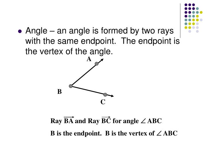 Angle – an angle is formed by two rays with the same endpoint.  The endpoint is the vertex of the angle.