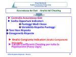 accuratezza dei dati analisi del cheating
