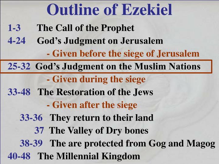 Outline of Ezekiel