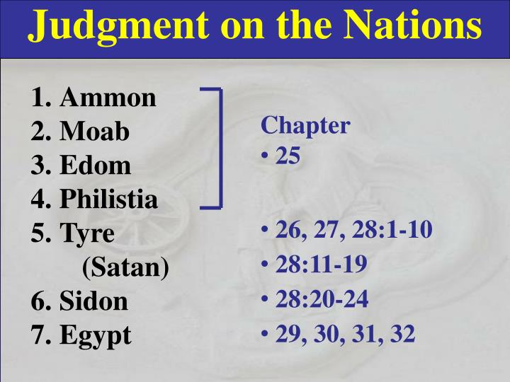 Judgment on the Nations