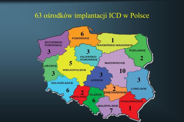 63 ośrodków implantacji ICD w Polsce