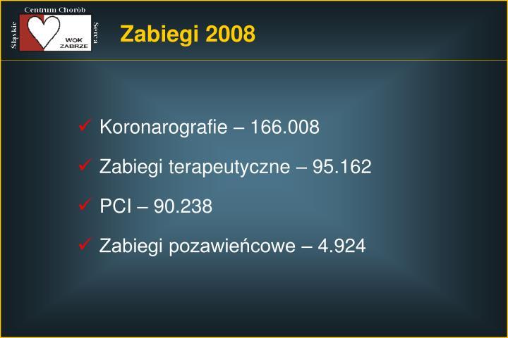 Zabiegi 2008