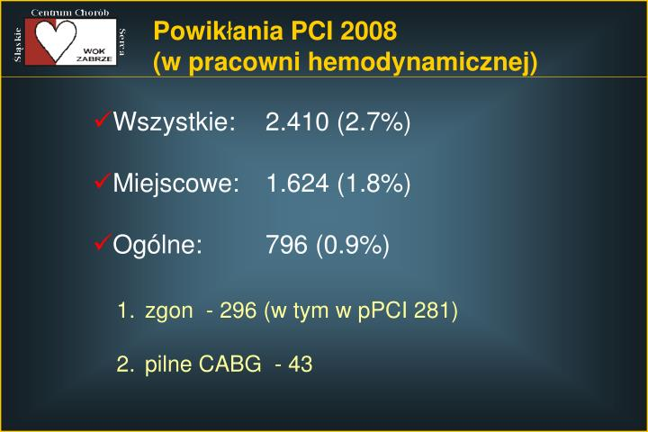 Powik