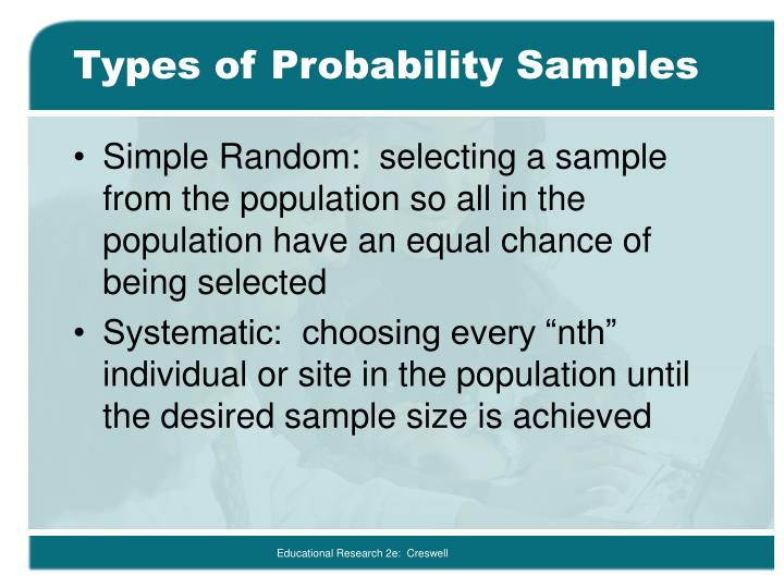 Types of Probability Samples