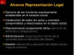 alcance representaci n legal