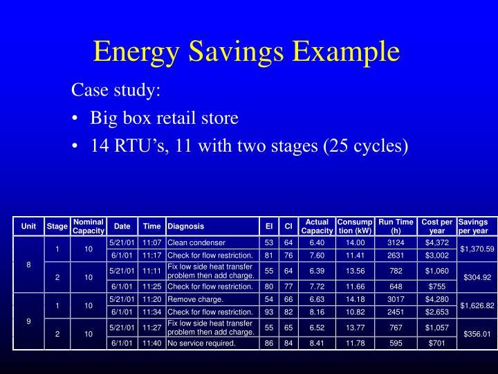 Energy Savings Example