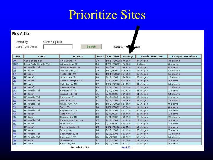 Prioritize Sites