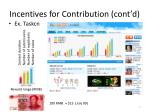 incentives for contribution cont d
