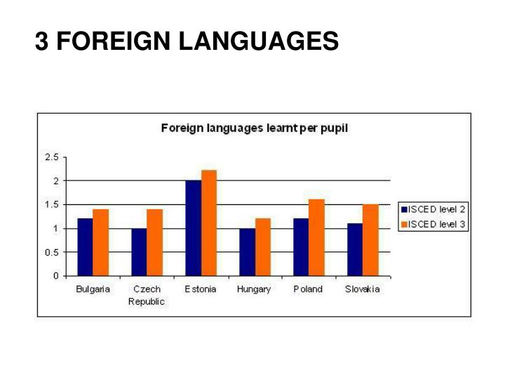 3 FOREIGN LANGUAGES