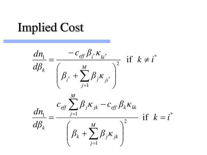 Implied Cost