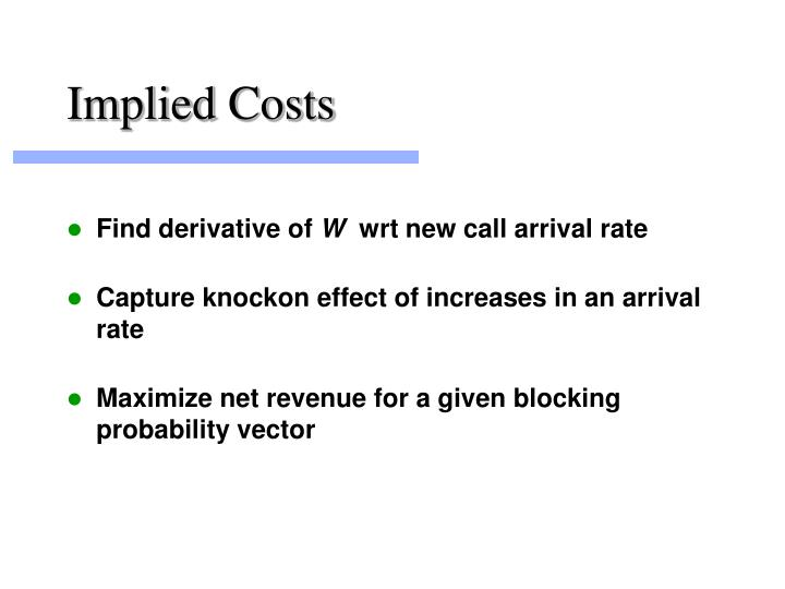 Implied Costs
