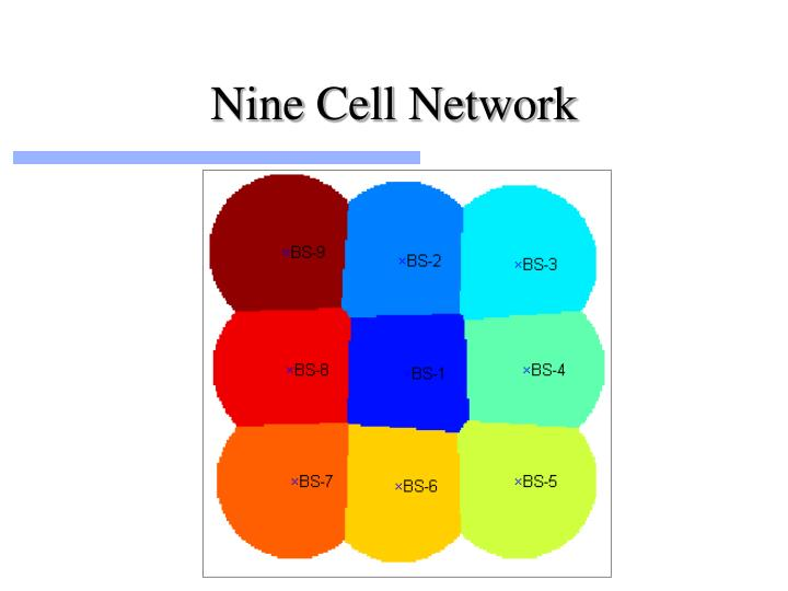 Nine Cell Network
