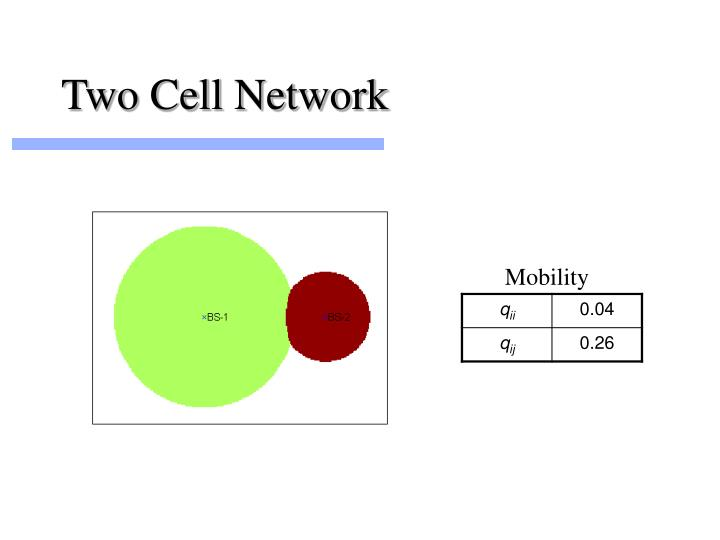 Two Cell Network