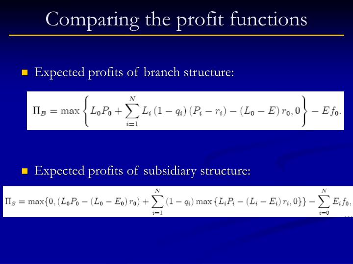 Comparing the profit functions
