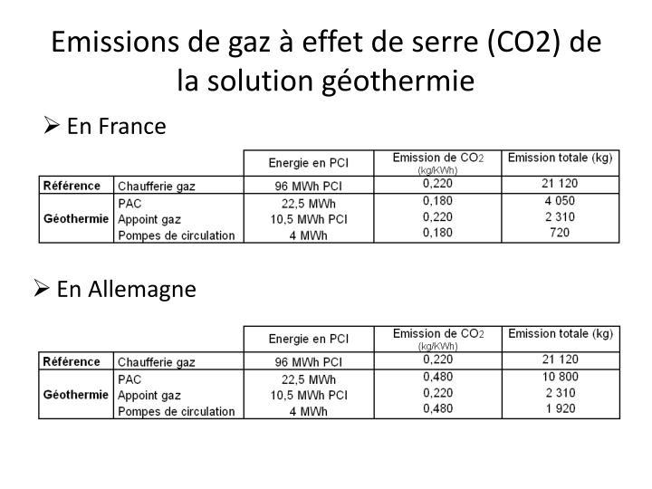 Emissions de gaz à effet de serre (CO2) de la solution géothermie