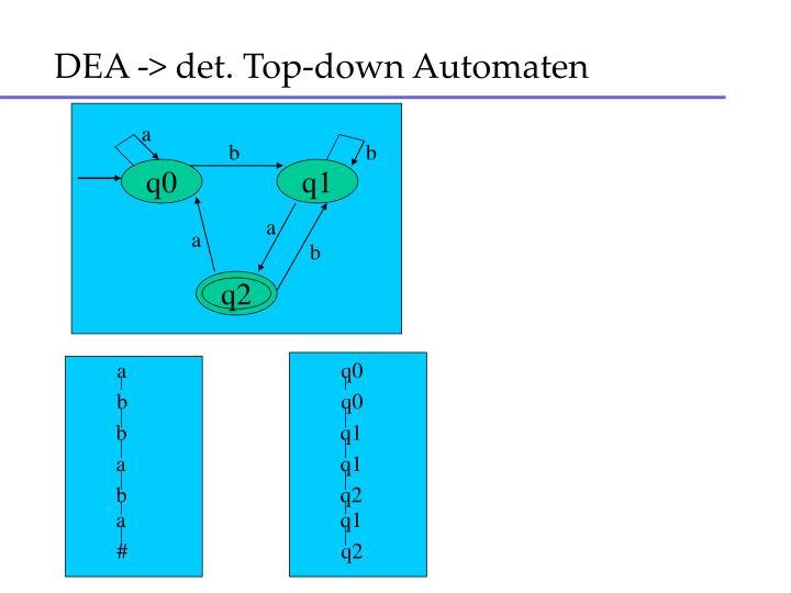 DEA -> det. Top-down Automaten