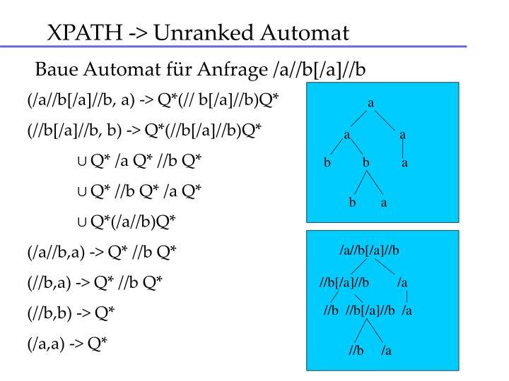 XPATH -> Unranked Automat