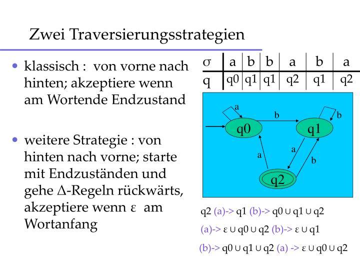 Zwei Traversierungsstrategien