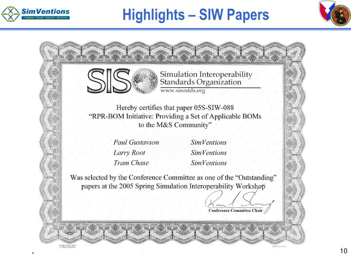 Highlights – SIW Papers