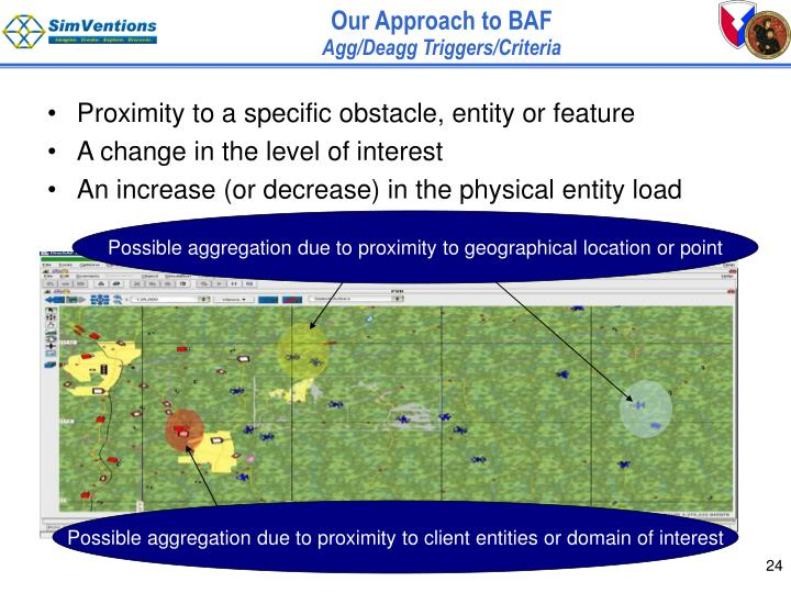Our Approach to BAF