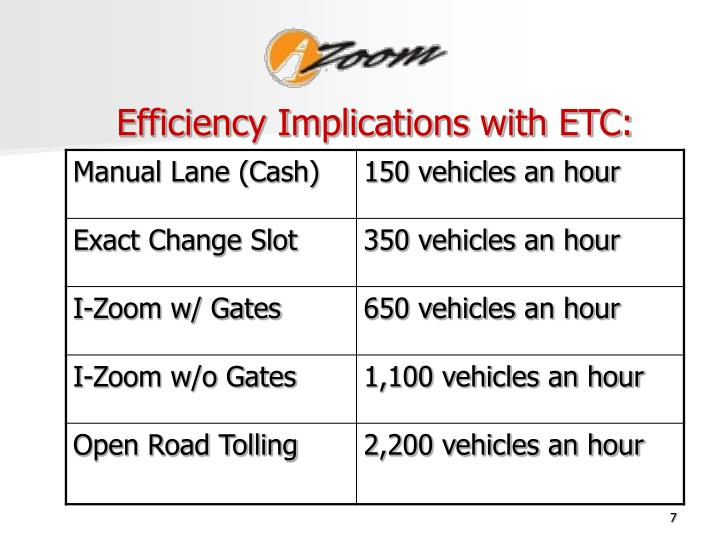 Efficiency Implications with ETC: