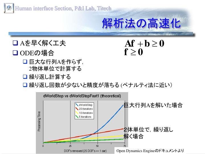 解析法の高速化