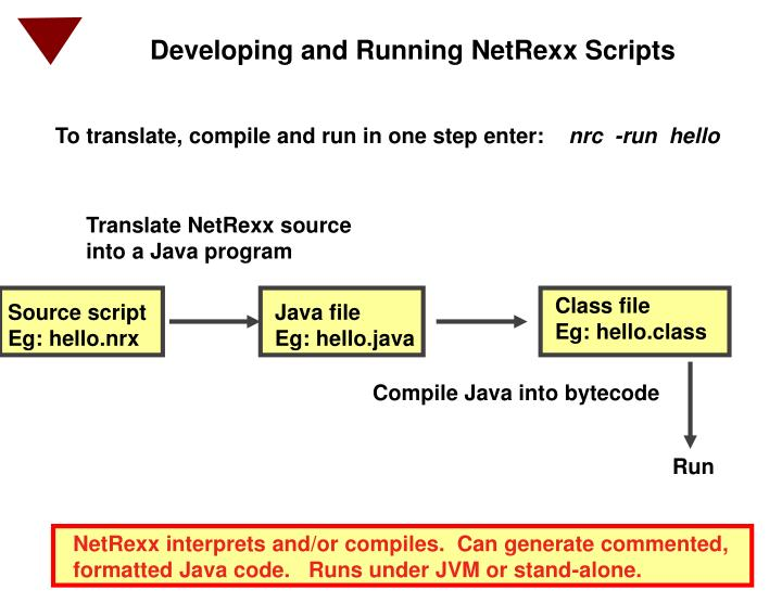 Developing and Running NetRexx Scripts