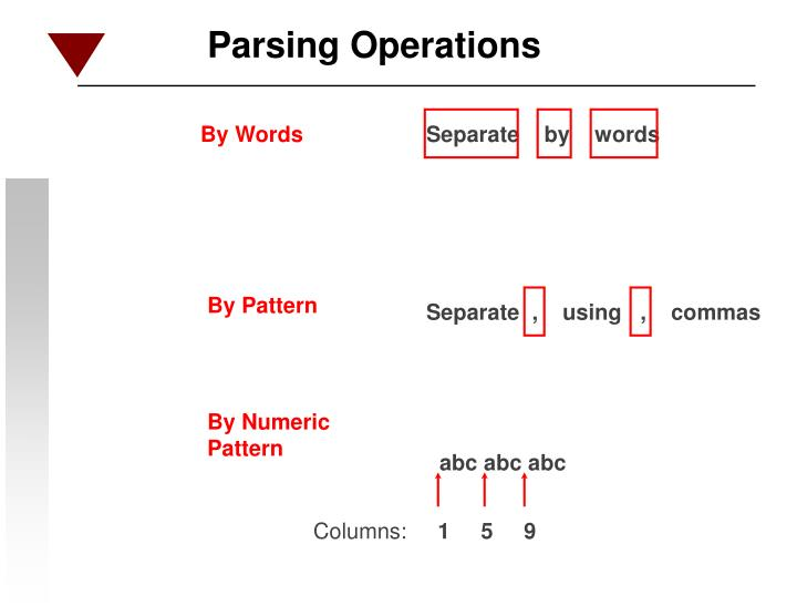 Parsing Operations