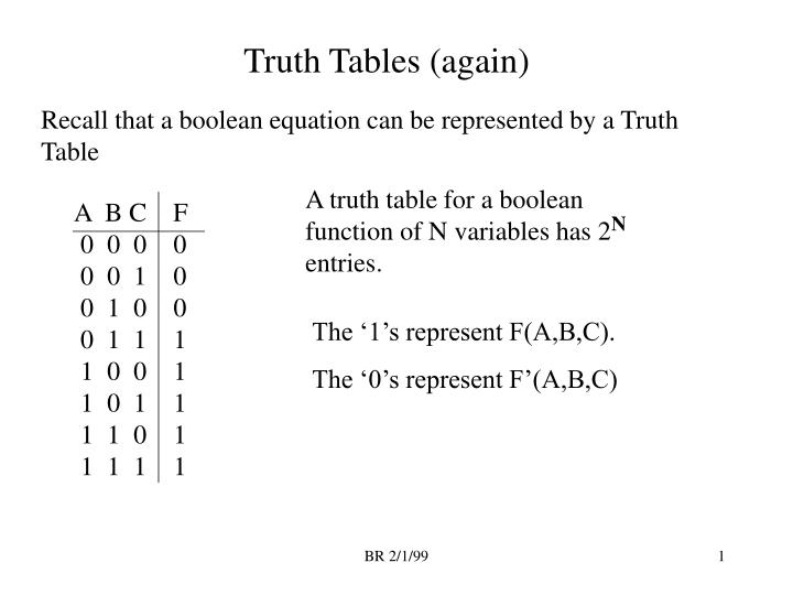 truth tables again n.