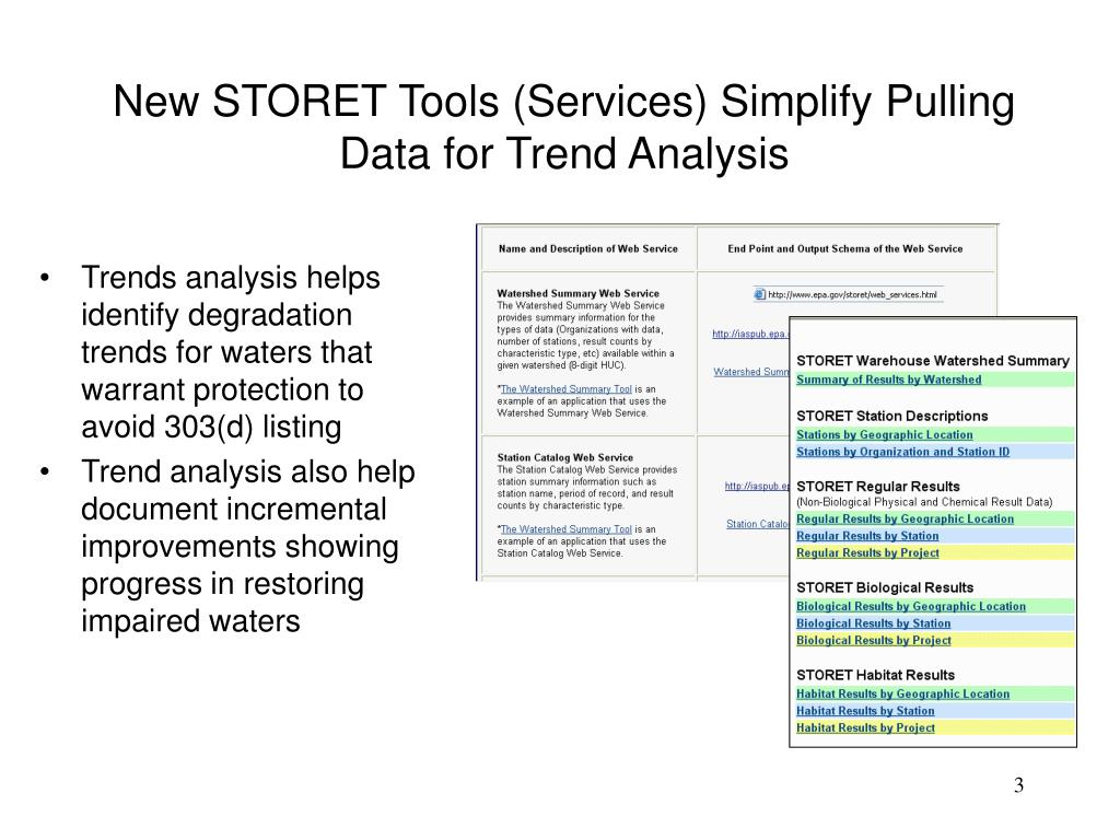 New STORET Tools (Services) Simplify Pulling Data for Trend Analysis