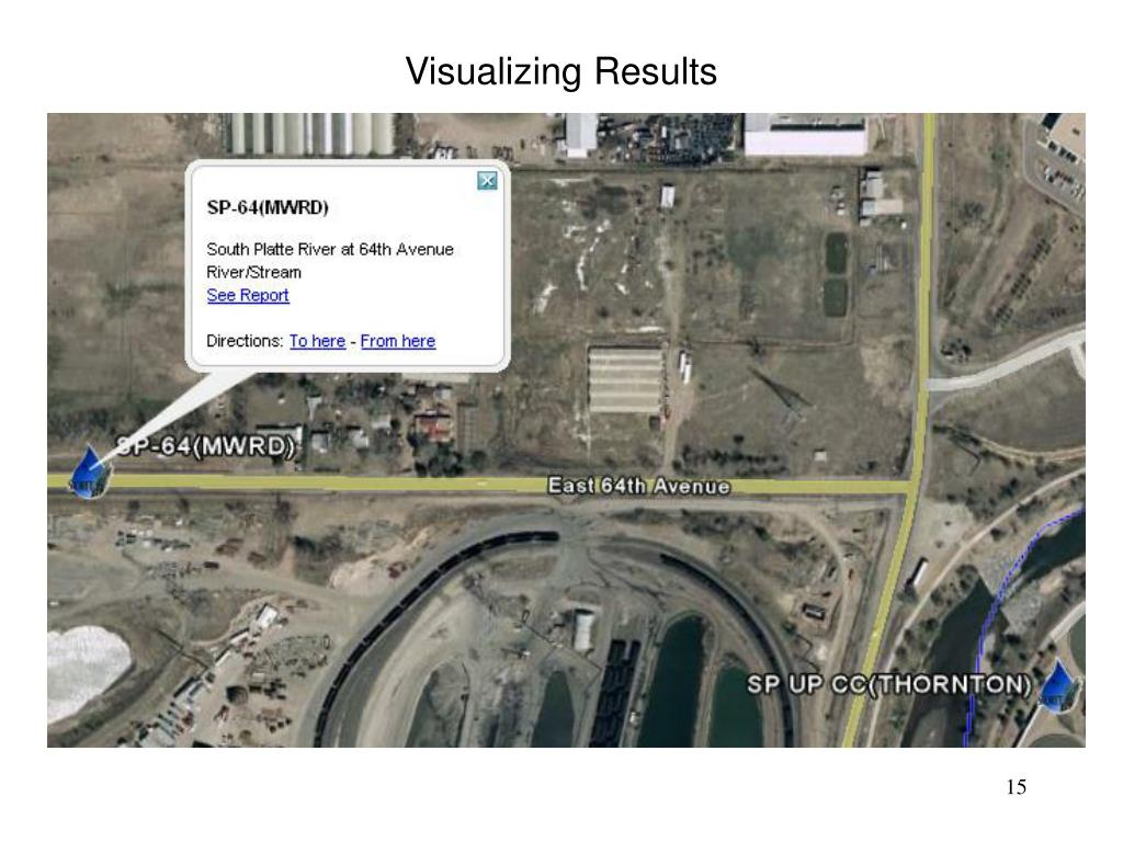 Visualizing Results