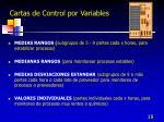 cartas de control por variables