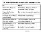 us and chinese standardization systems differ
