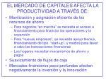 el mercado de capitales afecta la productividad a trav s de