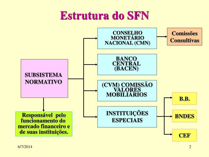 Estrutura do sfn1