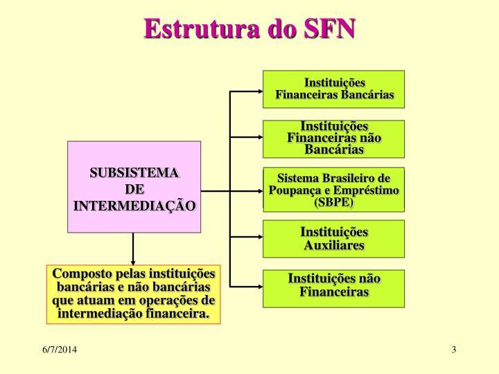 Estrutura do sfn2