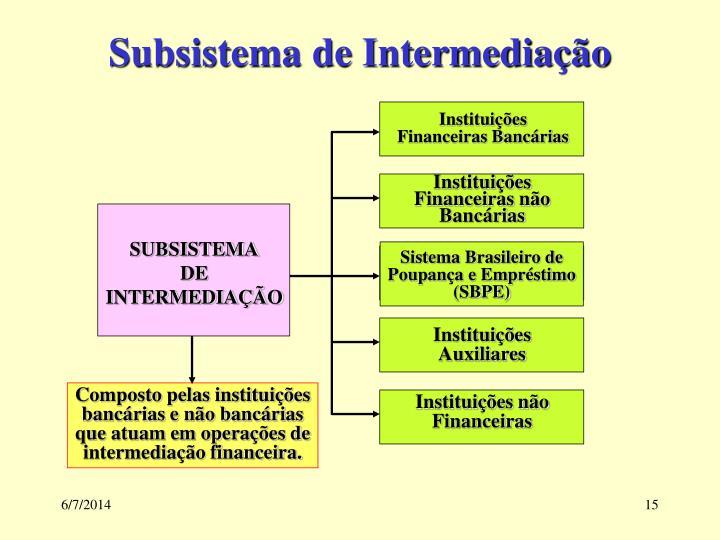 Instituições