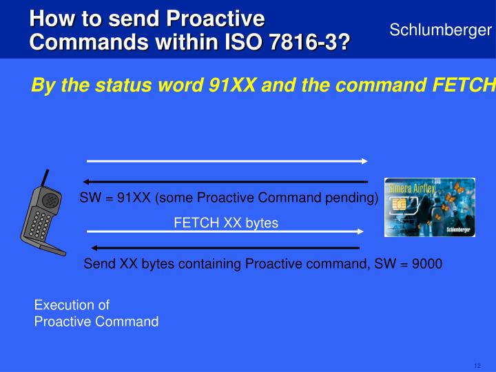 How to send Proactive Commands within ISO 7816-3?