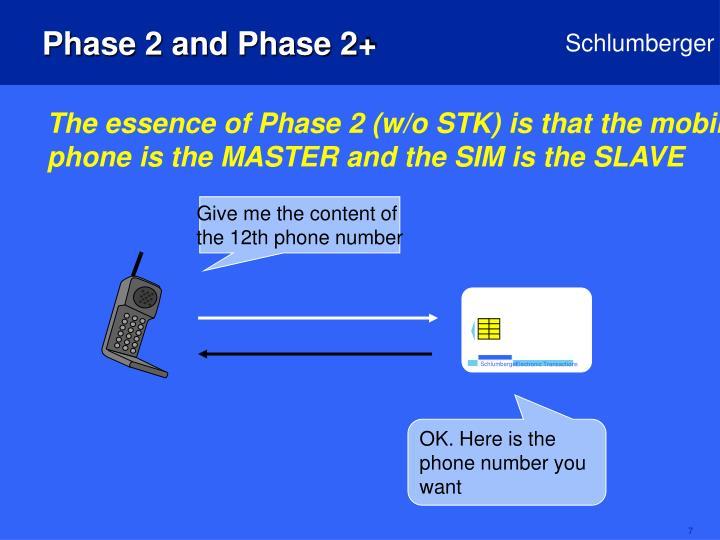 Phase 2 and Phase 2+