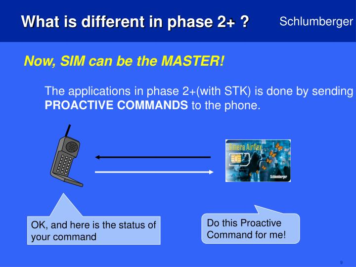 What is different in phase 2+ ?