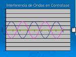 interferencia de ondas en contrafase