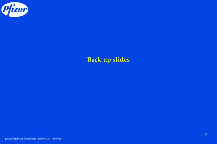 Back up slides
